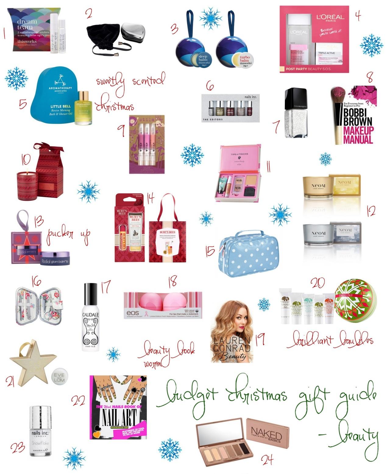 Christmas Budget Beauty